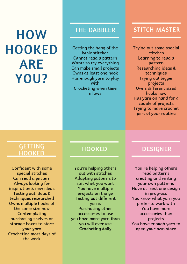 How Hooked are you_.png